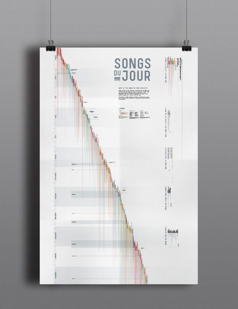 songs du jour | micaela brody | graphic designer, boston ma